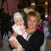 Елена Маркова on My World.