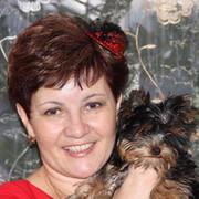 Головатинских Наталья on My World.