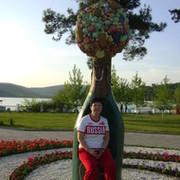 Наталья Рыскина on My World.